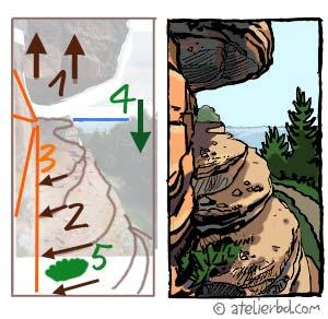 des rochers